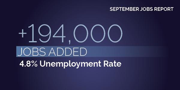 September 2021 Labor Report